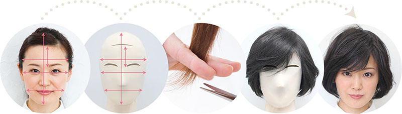 美容師カットの流れのイメージ