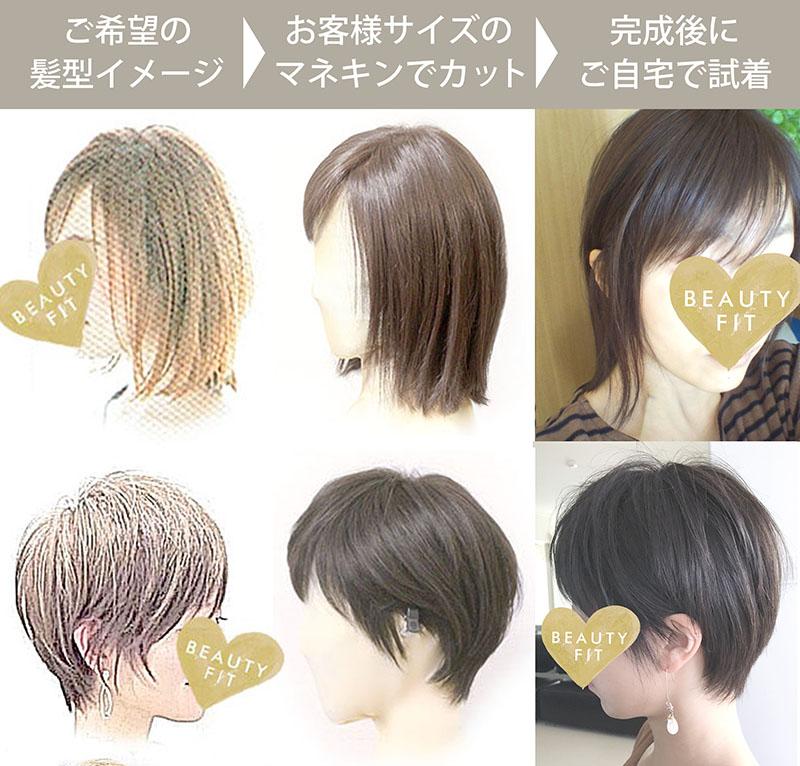 希望の髪型をお客様サイズのマネキンでカットをして、ご自宅試着ができる、BEAUTY FITの特徴を表した画像。